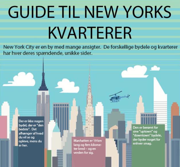 new york, guide, bydele, sådan